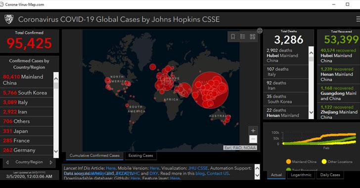Coronavirus digital: desde cebo para ciberataques hasta amenaza del teletrabajo